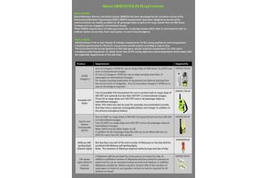 ACR, GMDSS/SOLAS Equipment List