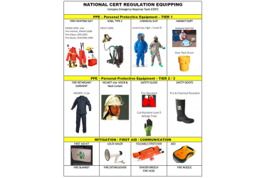 CERT Team Equipment Supply (Company Emergency Response Team) - scdf cert tier 3