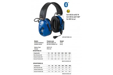 3M™ Peltor™ Wireless Solutions™ Headsets