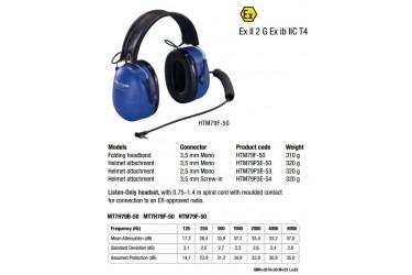 3M™ Peltor™ Headset