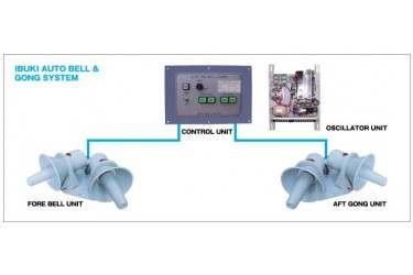 IBUKI Auto Bell and Gong System EDBG 100