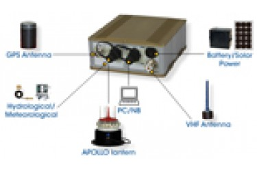 SEALITE AIS (Automatic Identification System) Solutions