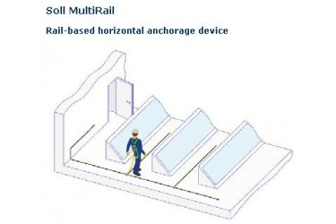 SOLL SYSTEMS, MULTI RAIL ANCHORAGE DEVICE